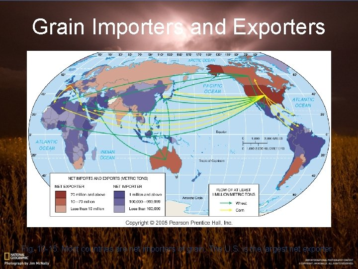 Grain Importers and Exporters Fig. 10 -15: Most countries are net importers of grain.