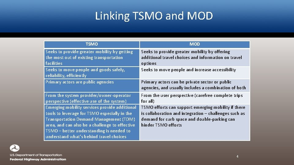 Linking TSMO and MOD TSMO MOD Seeks to provide greater mobility by getting the