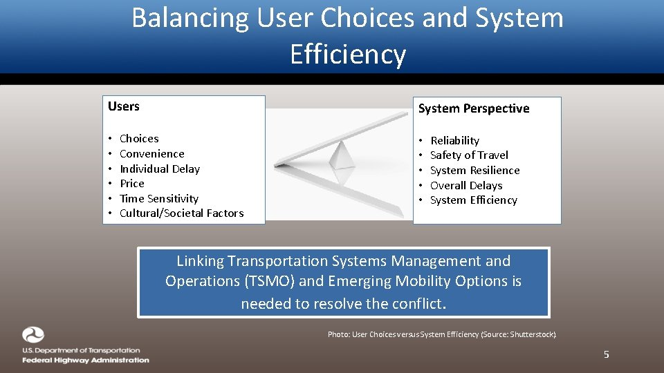 Balancing User Choices and System Efficiency Users • • • System Perspective Choices Convenience