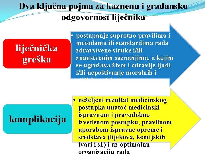 Dva ključna pojma za kaznenu i građansku odgovornost liječnika liječnička greška komplikacija • postupanje