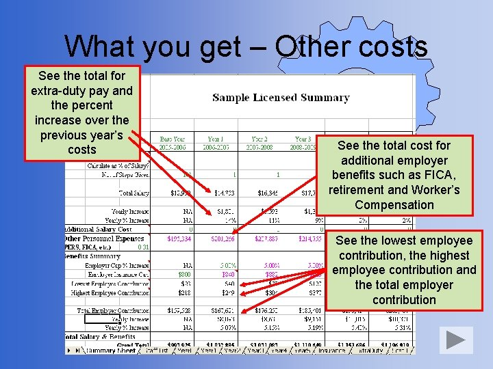 What you get – Other costs See the total for extra-duty pay and the