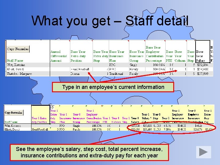What you get – Staff detail Type in an employee's current information See the
