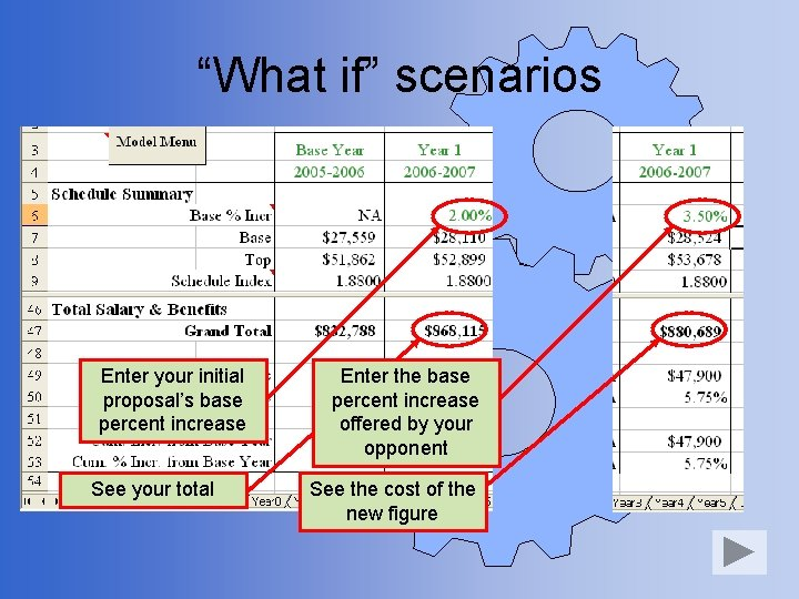 """""""What if"""" scenarios Enter your initial proposal's base percent increase See your total Enter"""