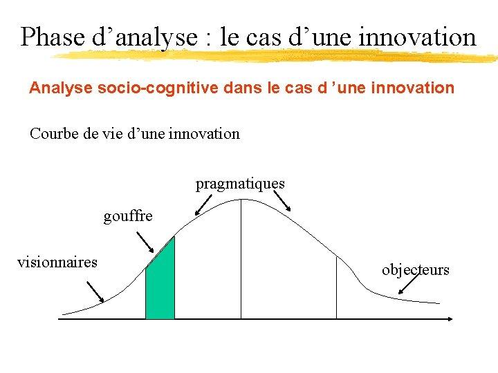Phase d'analyse : le cas d'une innovation Analyse socio-cognitive dans le cas d 'une