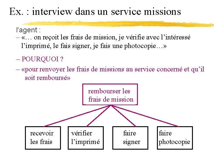Ex. : interview dans un service missions l'agent : – «… on reçoit les