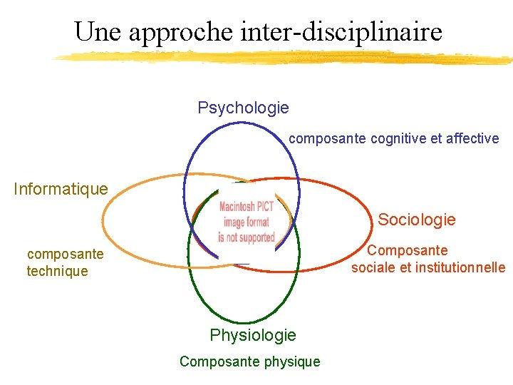 Une approche inter-disciplinaire Psychologie composante cognitive et affective Informatique Sociologie Composante sociale et institutionnelle