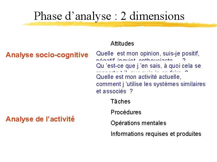 Phase d'analyse : 2 dimensions Attitudes Analyse socio-cognitive Quelle est mon opinion, suis-je positif,