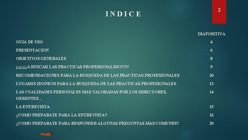 2 INDICE DIAPOSITIVA GUIA DE USO 4 PRESENTACION 6 OBJETIVOS GENERALES 8 ¡¡¡¡A BUSCAR