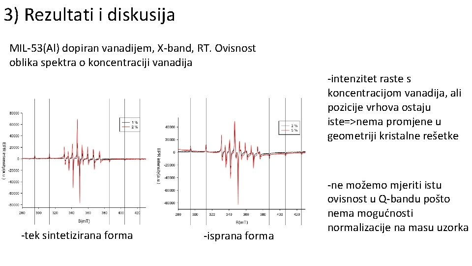 3) Rezultati i diskusija MIL-53(Al) dopiran vanadijem, X-band, RT. Ovisnost oblika spektra o koncentraciji