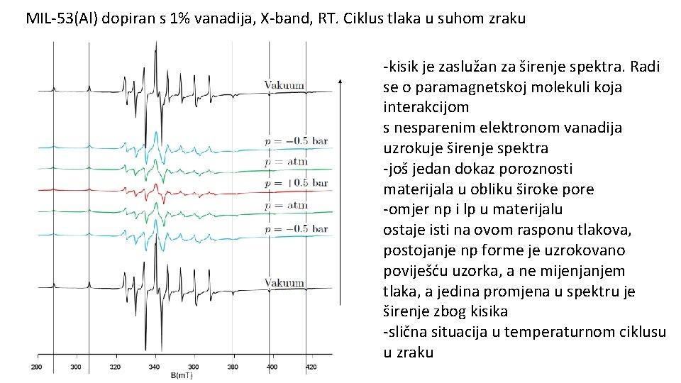MIL-53(Al) dopiran s 1% vanadija, X-band, RT. Ciklus tlaka u suhom zraku -kisik je