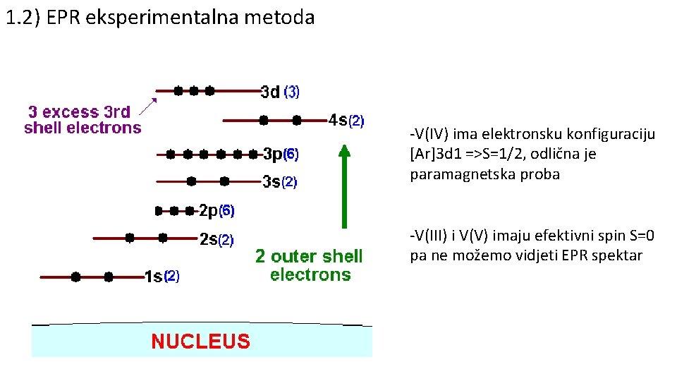 1. 2) EPR eksperimentalna metoda -V(IV) ima elektronsku konfiguraciju [Ar]3 d 1 =>S=1/2, odlična