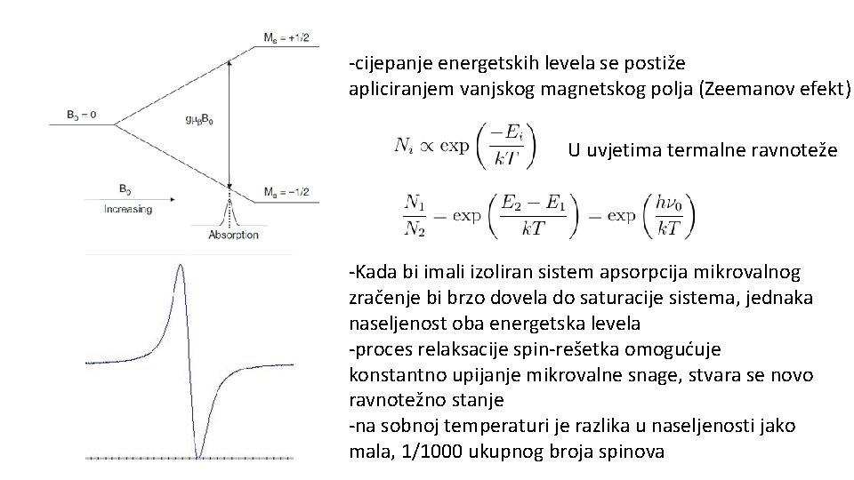 -cijepanje energetskih levela se postiže apliciranjem vanjskog magnetskog polja (Zeemanov efekt) U uvjetima termalne