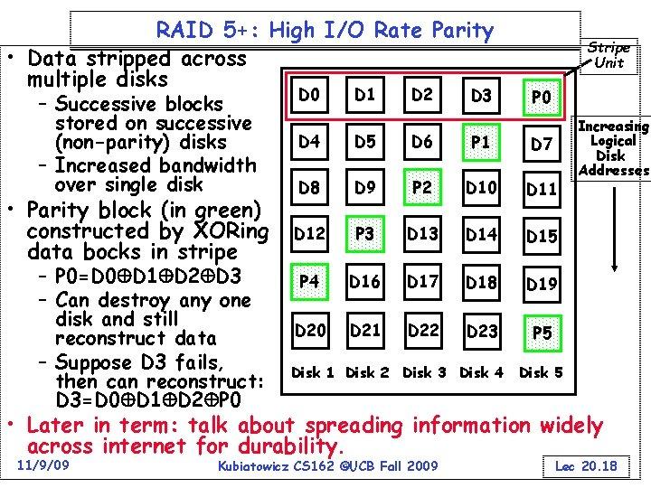 RAID 5+: High I/O Rate Parity • Data stripped across multiple disks – Successive