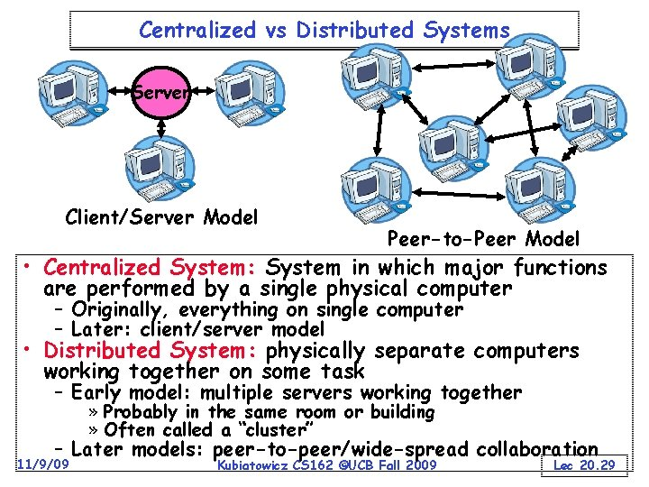 Centralized vs Distributed Systems Server Client/Server Model Peer-to-Peer Model • Centralized System: System in