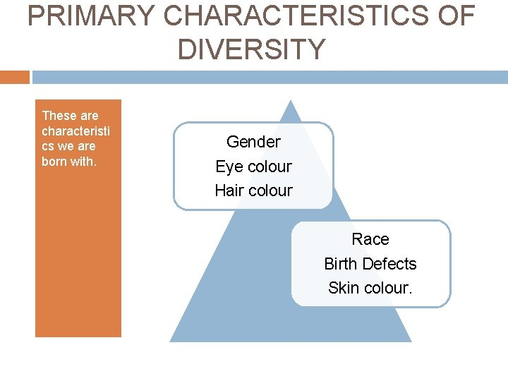 PRIMARY CHARACTERISTICS OF DIVERSITY These are characteristi cs we are born with. Gender Eye