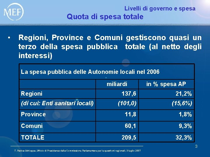 Livelli di governo e spesa Quota di spesa totale • Regioni, Province e Comuni