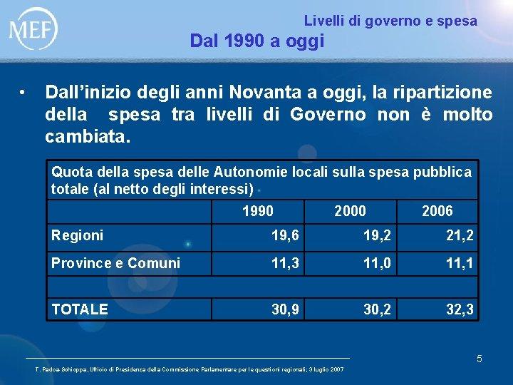 Livelli di governo e spesa Dal 1990 a oggi • Dall'inizio degli anni Novanta