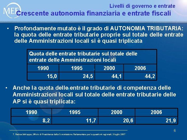 Livelli di governo e entrate Crescente autonomia finanziaria e entrate fiscali • Profondamente mutato