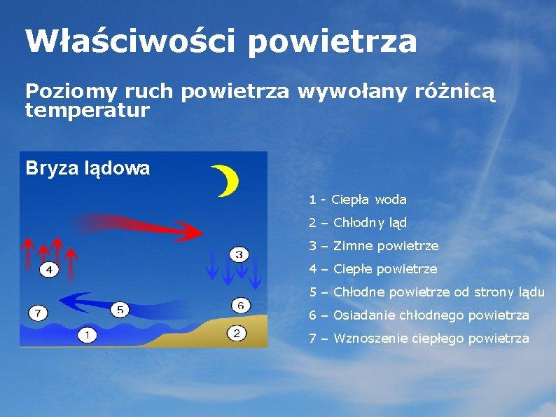 Właściwości powietrza Poziomy ruch powietrza wywołany różnicą temperatur Bryza lądowa 1 - Ciepła woda