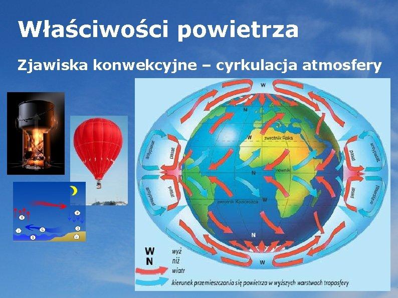 Właściwości powietrza Zjawiska konwekcyjne – cyrkulacja atmosfery