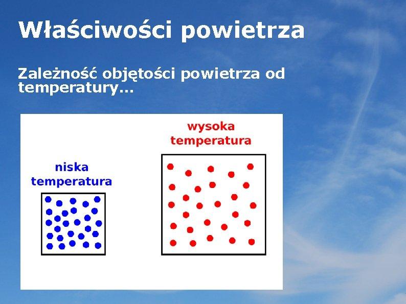 Właściwości powietrza Zależność objętości powietrza od temperatury. . .