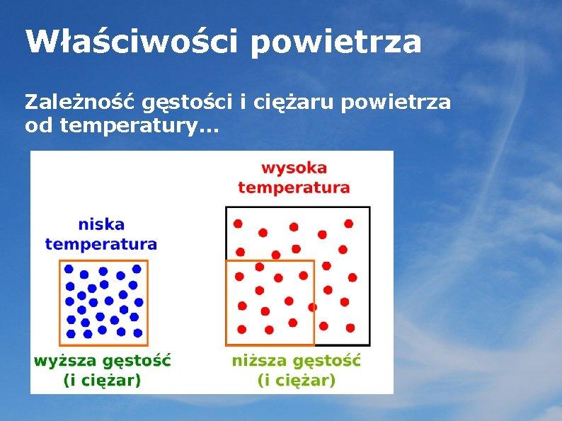 Właściwości powietrza Zależność gęstości i ciężaru powietrza od temperatury. . .
