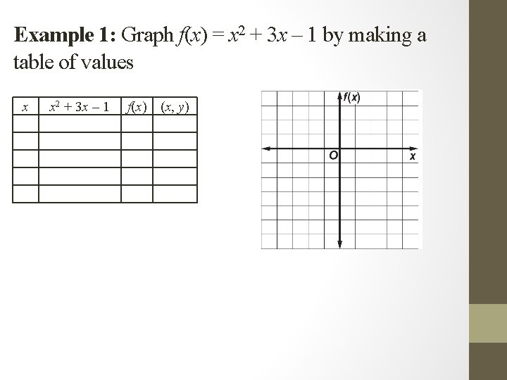 Example 1: Graph f(x) = x 2 + 3 x – 1 by making