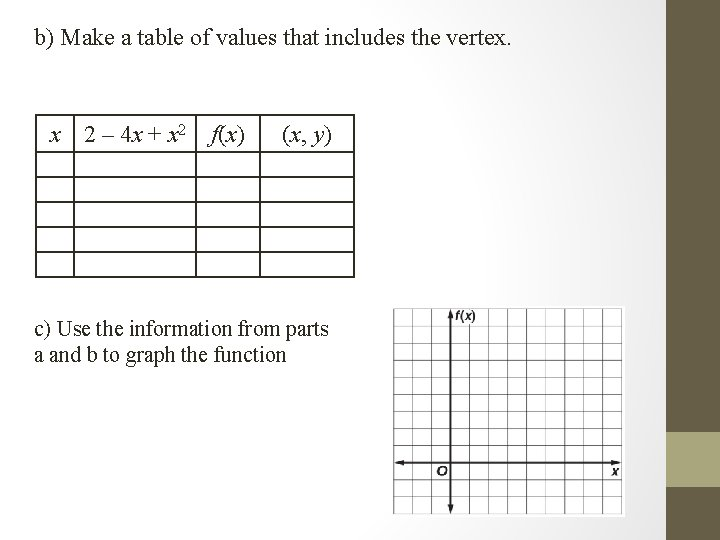 b) Make a table of values that includes the vertex. x 2 – 4