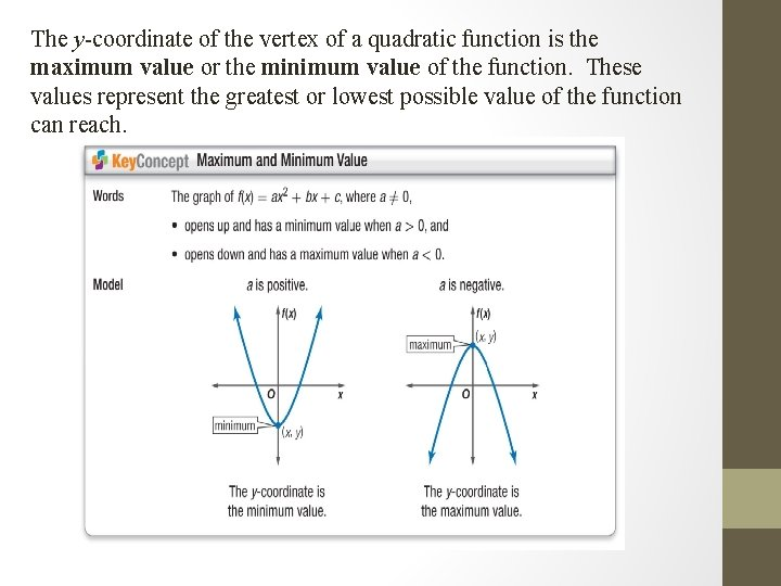 The y-coordinate of the vertex of a quadratic function is the maximum value or