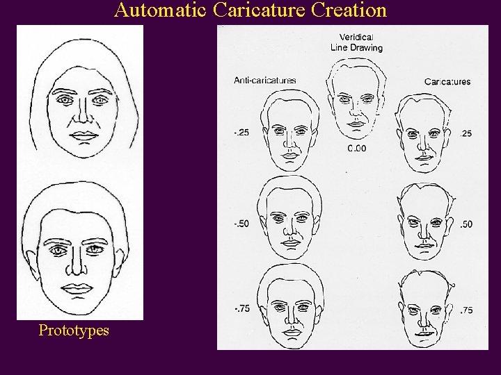 Automatic Caricature Creation Prototypes