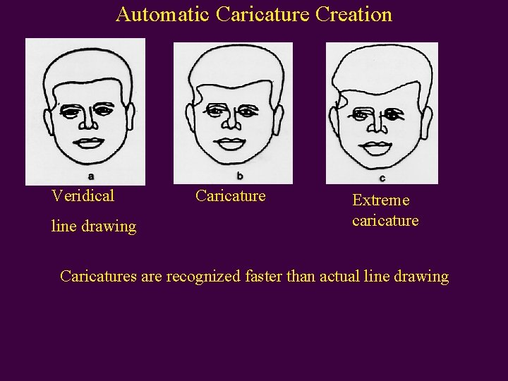Automatic Caricature Creation Veridical line drawing Caricature Extreme caricature Caricatures are recognized faster than