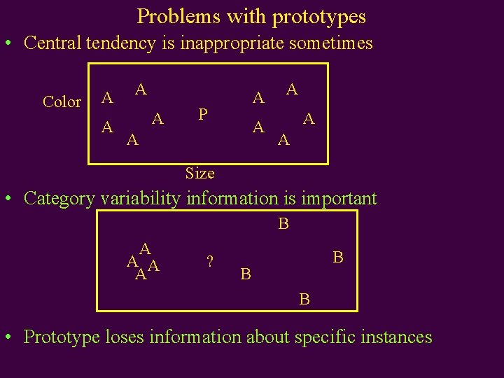 Problems with prototypes • Central tendency is inappropriate sometimes Color A A A P