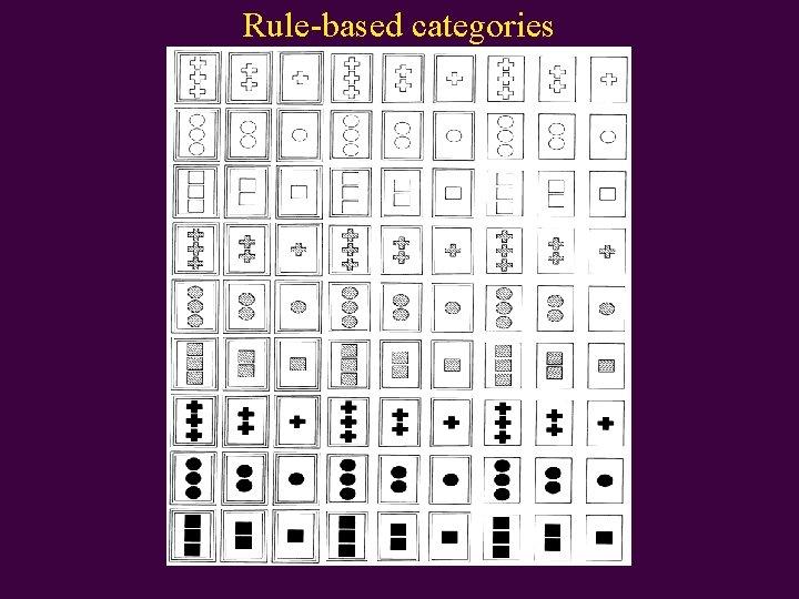 Rule-based categories