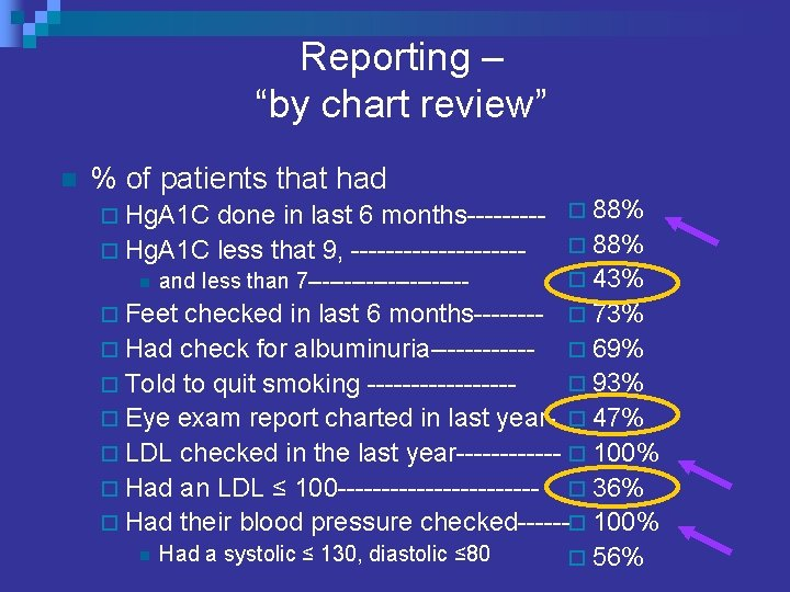 """Reporting – """"by chart review"""" n % of patients that had done in last"""