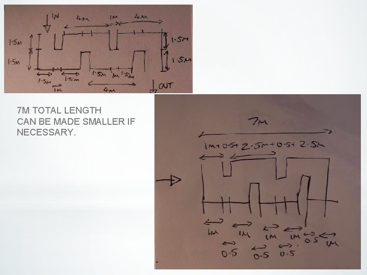 7 M TOTAL LENGTH CAN BE MADE SMALLER IF NECESSARY.