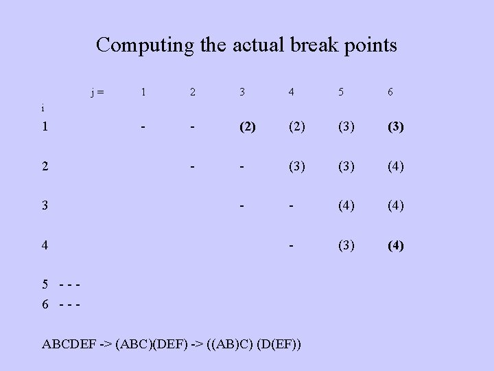 Computing the actual break points j= 1 2 3 4 5 6 - -