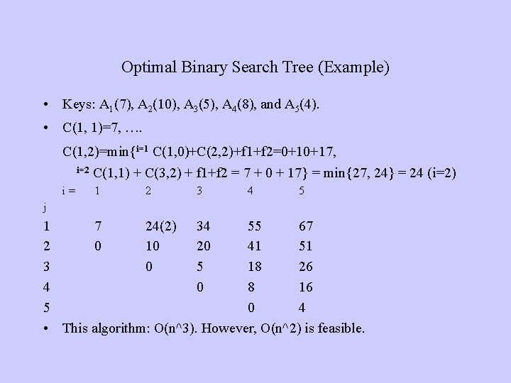 Optimal Binary Search Tree (Example) • Keys: A 1(7), A 2(10), A 3(5), A