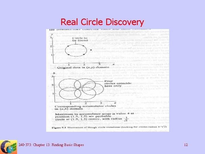 Real Circle Discovery 240 -373: Chapter 13: Finding Basic Shapes 12
