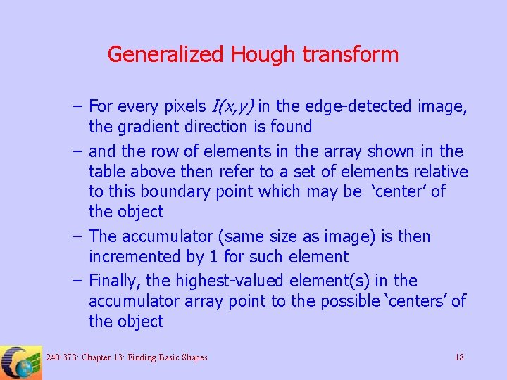 Generalized Hough transform – For every pixels I(x, y) in the edge-detected image, the