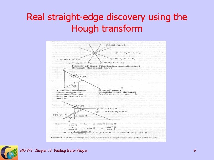 Real straight-edge discovery using the Hough transform 240 -373: Chapter 13: Finding Basic Shapes