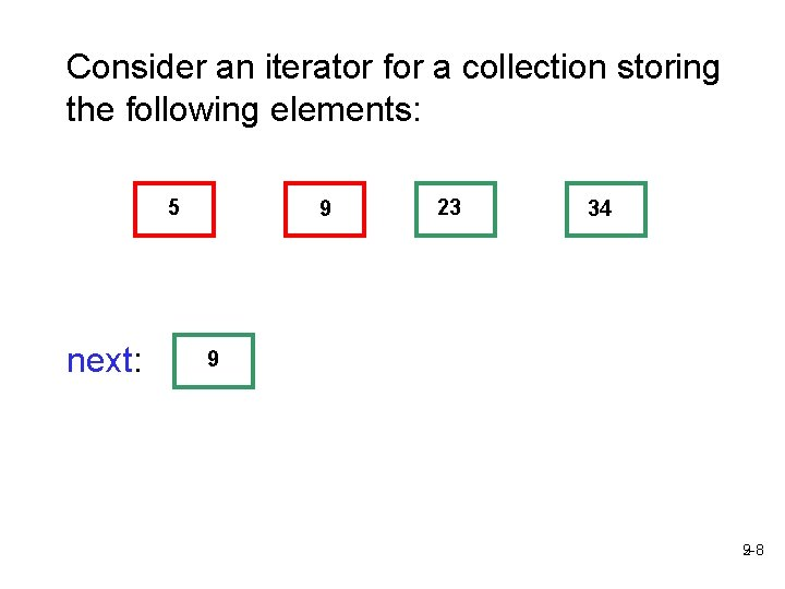 Consider an iterator for a collection storing the following elements: 5 next: 9 23