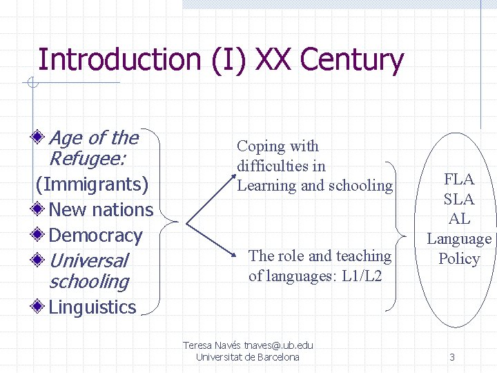 Introduction (I) XX Century Age of the Refugee: (Immigrants) New nations Democracy Universal schooling