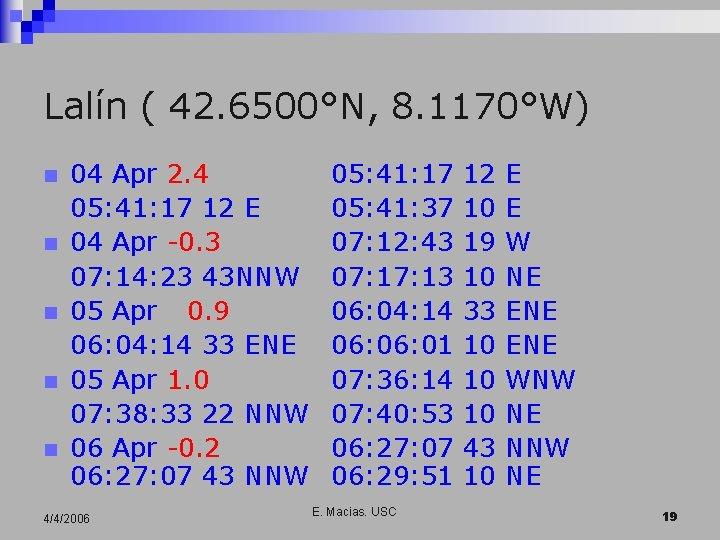 Lalín ( 42. 6500°N, 8. 1170°W) n n n 04 Apr 2. 4 05: