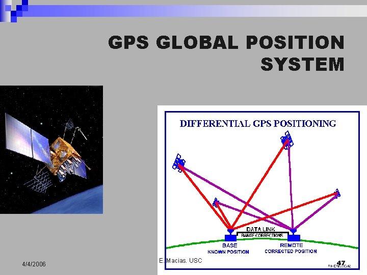GPS GLOBAL POSITION SYSTEM 4/4/2006 E. Macias. USC 47