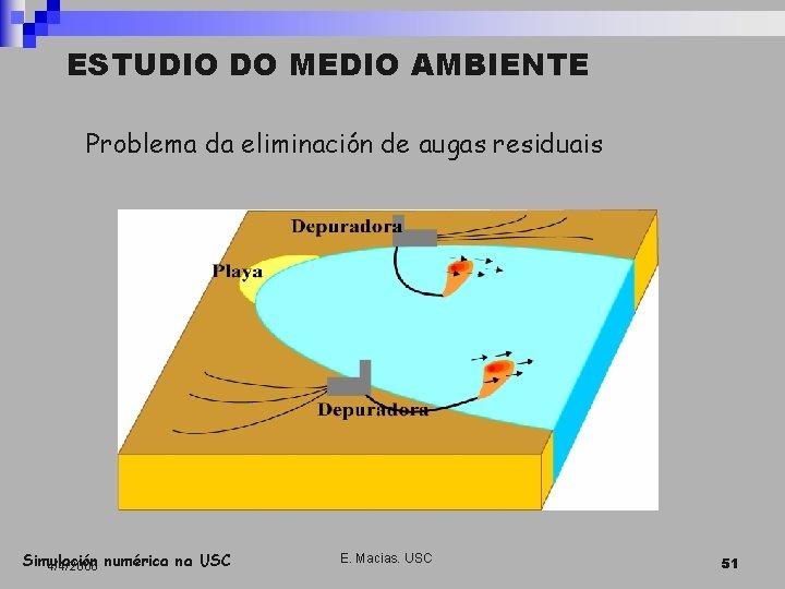 ESTUDIO DO MEDIO AMBIENTE Problema da eliminación de augas residuais Simulación 4/4/2006 numérica na
