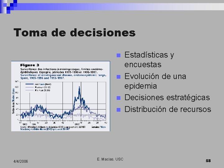 Toma de decisiones n n 4/4/2006 E. Macias. USC Estadísticas y encuestas Evolución de