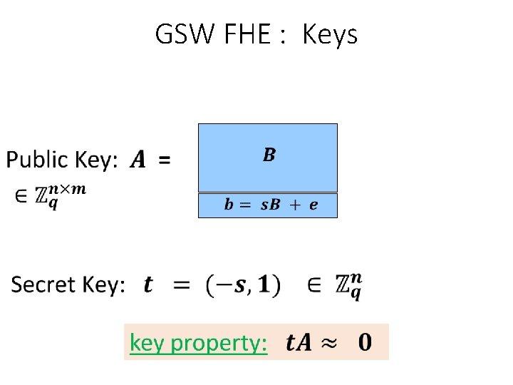 GSW FHE : Keys
