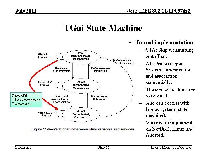 July 2011 doc. : IEEE 802. 11 -11/0976 r 2 TGai State Machine •