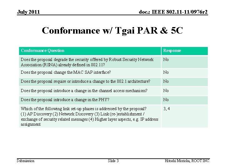 July 2011 doc. : IEEE 802. 11 -11/0976 r 2 Conformance w/ Tgai PAR