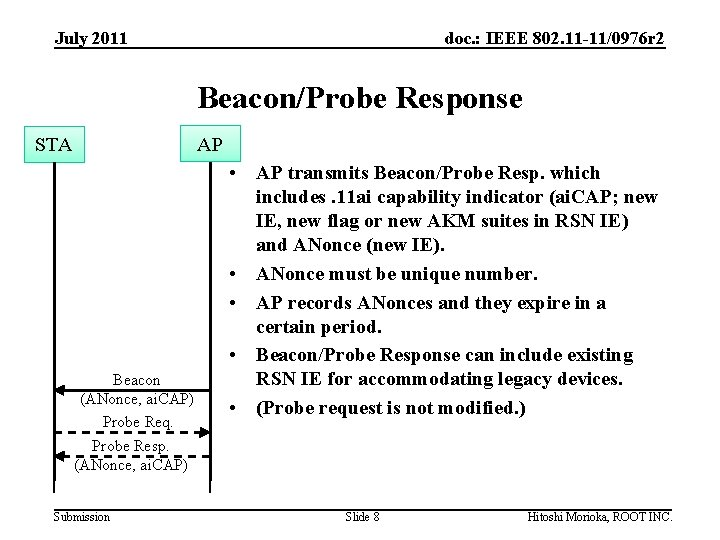 July 2011 doc. : IEEE 802. 11 -11/0976 r 2 Beacon/Probe Response AP STA